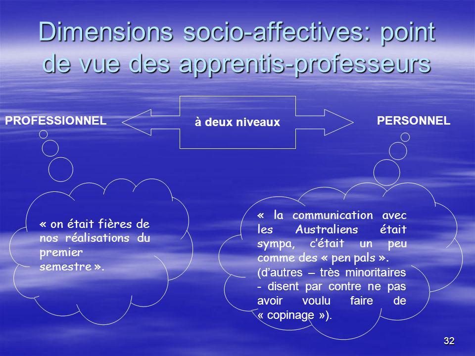 32 Dimensions socio-affectives: point de vue des apprentis-professeurs à deux niveaux PROFESSIONNELPERSONNEL « on était fières de nos réalisations du premier semestre ».