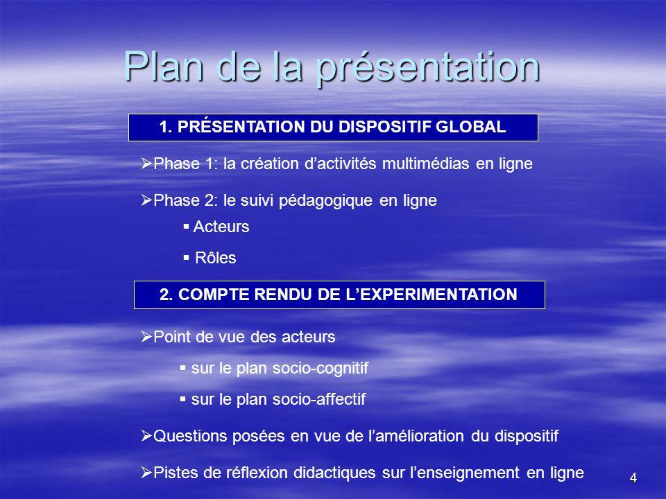 4 Plan de la présentation 1.