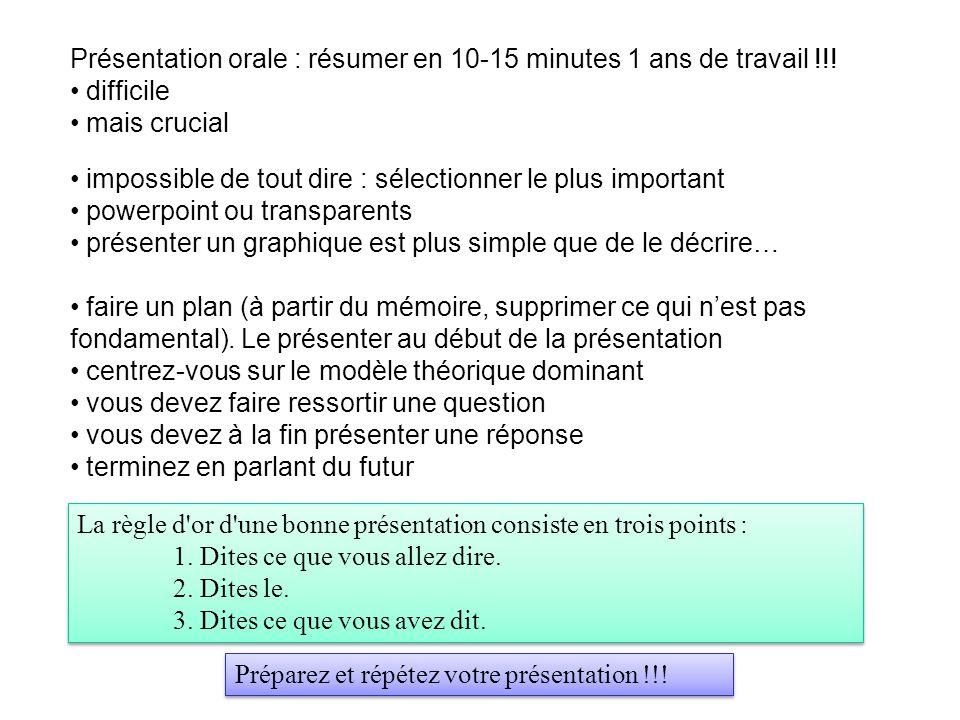 Présentation orale : résumer en 10-15 minutes 1 ans de travail !!.