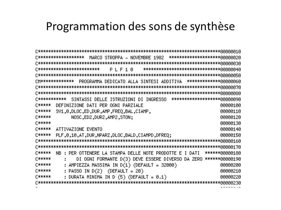 Programmation des sons de synthèse