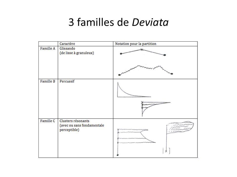 3 familles de Deviata