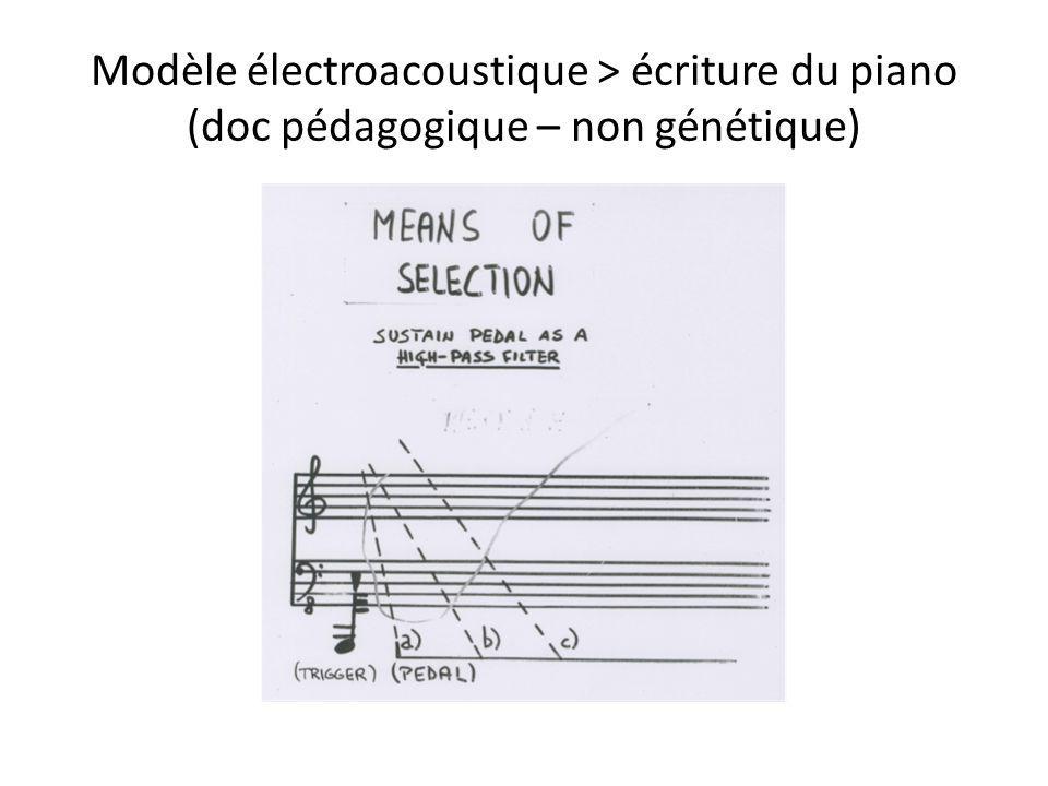 Modèle électroacoustique > écriture du piano (doc pédagogique – non génétique)