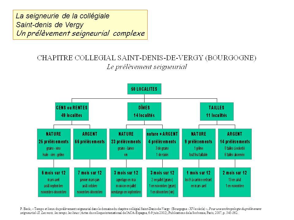 La seigneurie de la collégiale Saint-denis de Vergy Un prélèvement seigneurial complexe P.