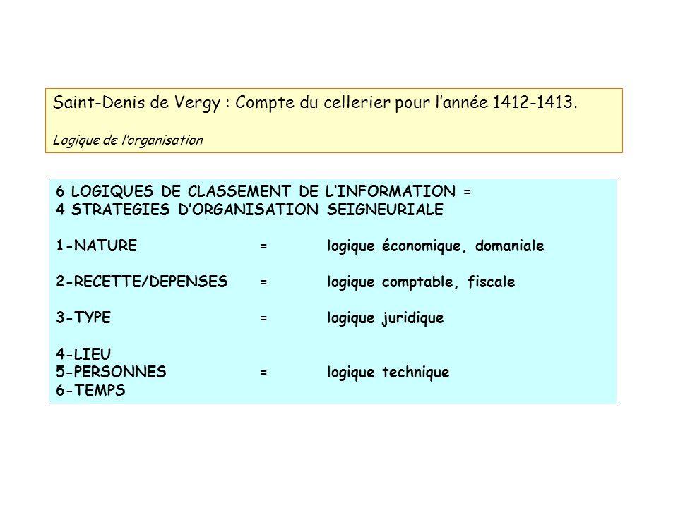 Saint-Denis de Vergy : Compte du cellerier pour lannée 1412-1413.