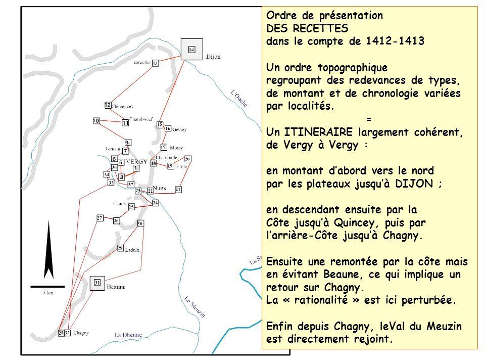 Ordre de présentation DES RECETTES dans le compte de 1412-1413 Un ordre topographique regroupant des redevances de types, de montant et de chronologie variées par localités.