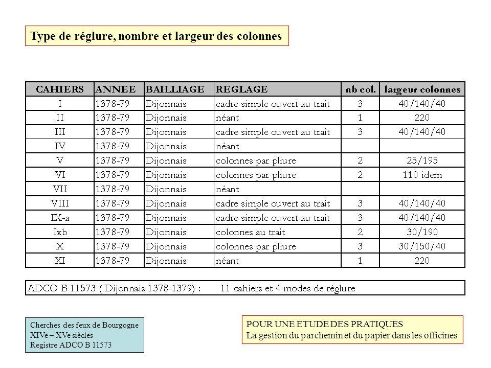Cherches des feux de Bourgogne XIVe – XVe siècles Registre ADCO B 11573 Type de réglure, nombre et largeur des colonnes POUR UNE ETUDE DES PRATIQUES L