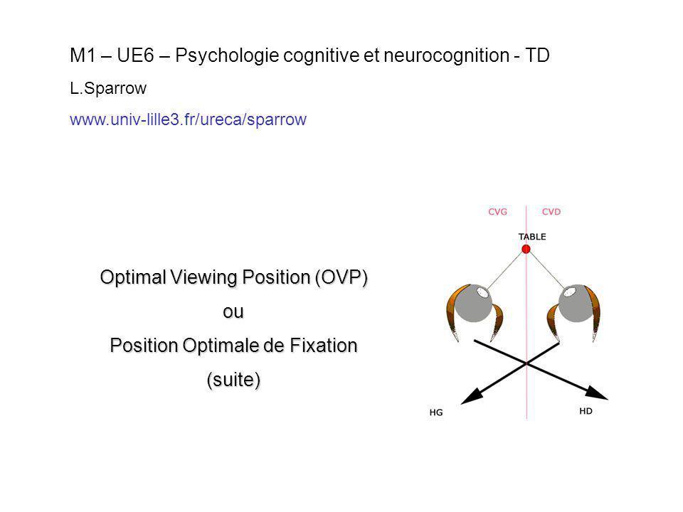 M1 – UE6 – Psychologie cognitive et neurocognition - TD L.Sparrow www.univ-lille3.fr/ureca/sparrow Optimal Viewing Position (OVP) ou Position Optimale de Fixation (suite)