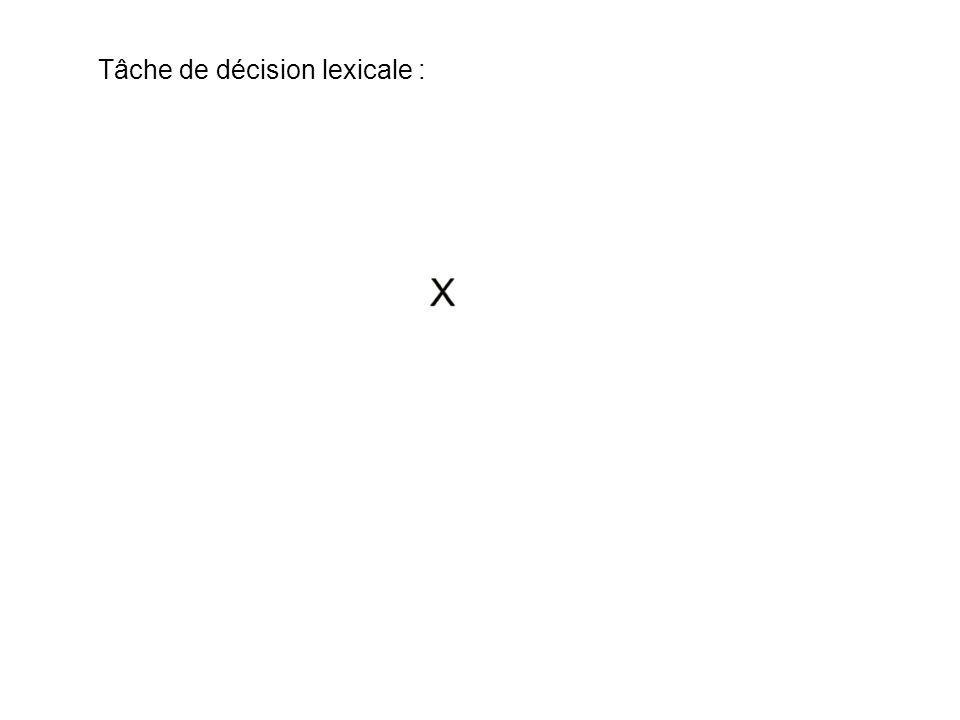 Tâche de décision lexicale :
