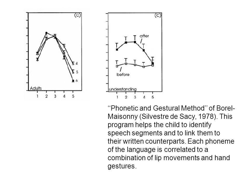Distribution bi-modale chez les enfants exposés à la langue des signes Activité motrice pré-langagière, en rapport avec la segmentation, le rythme Décomposition en syllabe, mots, phrases Babillage = activité linguistique et non pas purement motrice