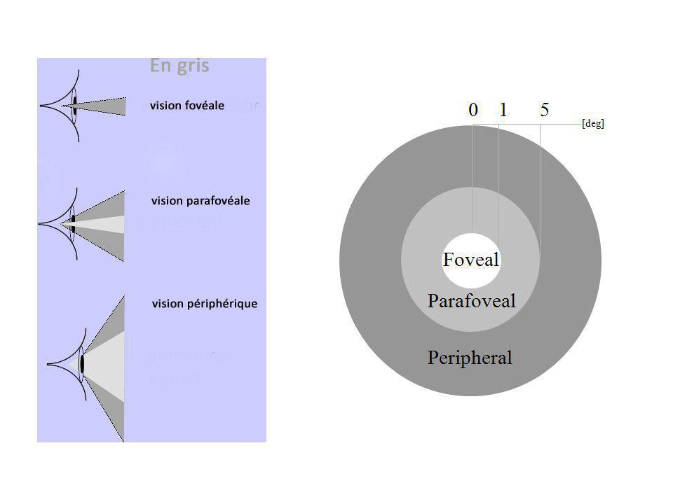 Exemples concernant lOVP :