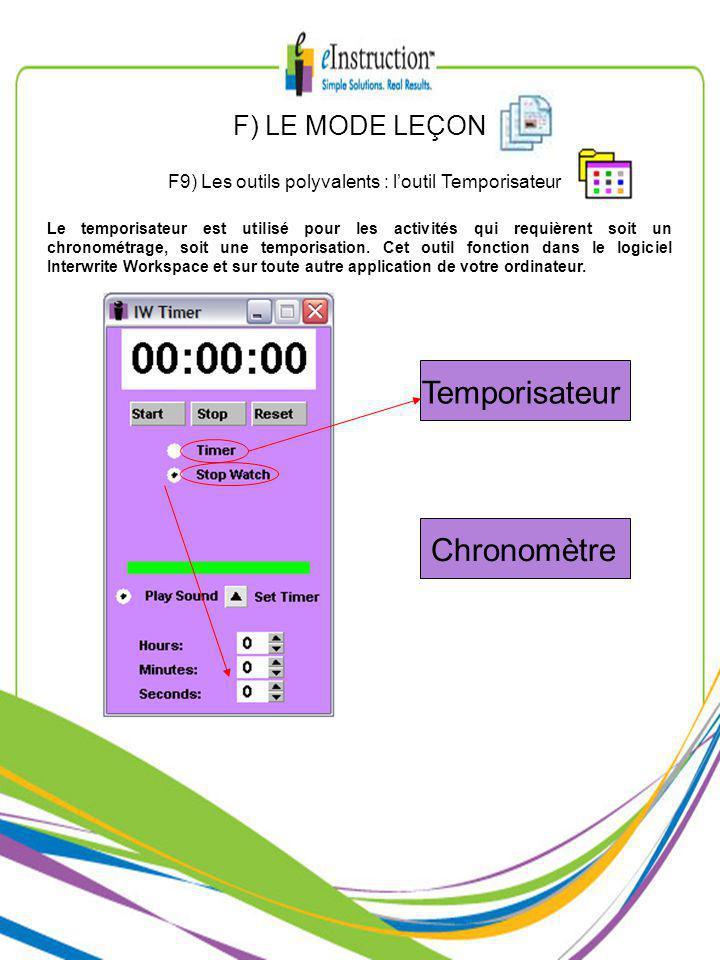F) LE MODE LEÇON F9) Les outils polyvalents : loutil Temporisateur Le temporisateur est utilisé pour les activités qui requièrent soit un chronométrage, soit une temporisation.