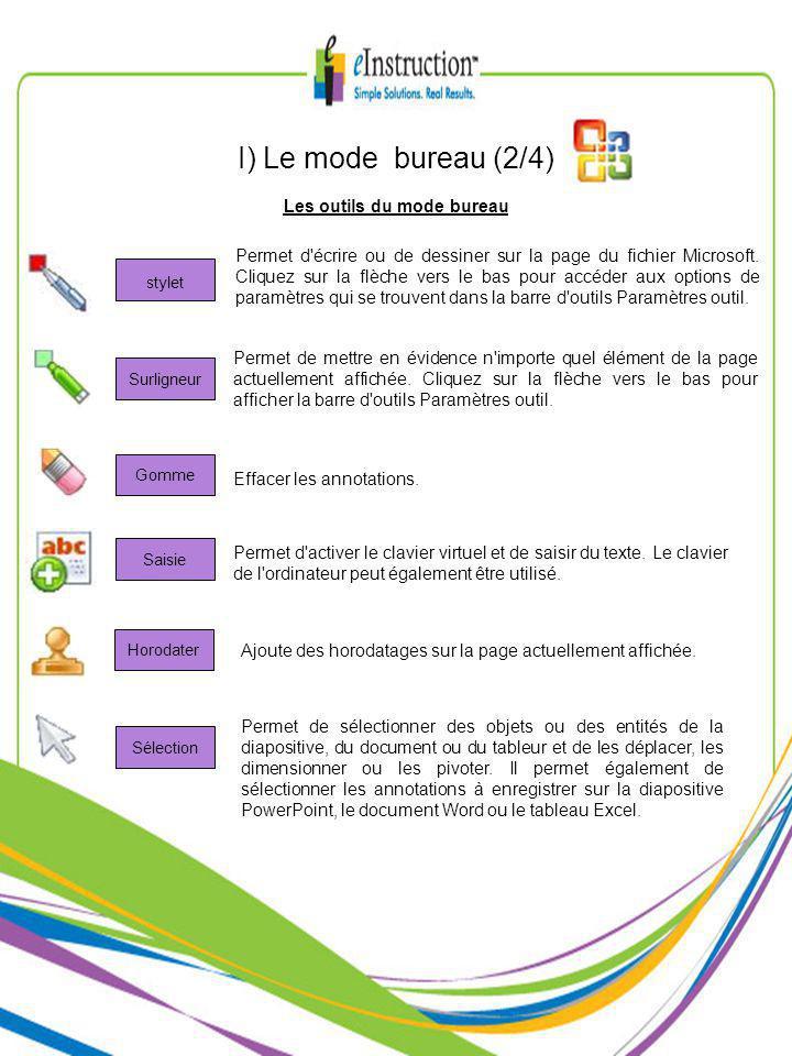 Les outils du mode bureau I) Le mode bureau (2/4) Permet d écrire ou de dessiner sur la page du fichier Microsoft.