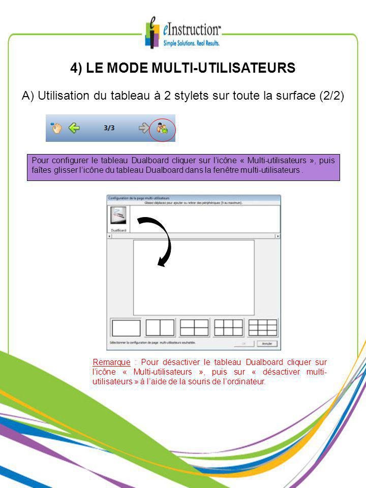 4) LE MODE MULTI-UTILISATEURS Pour configurer le tableau Dualboard cliquer sur licône « Multi-utilisateurs », puis faîtes glisser licône du tableau Dualboard dans la fenêtre multi-utilisateurs.