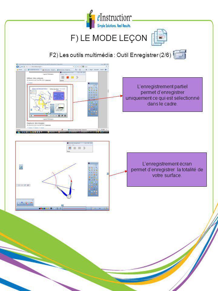 F) LE MODE LEÇON F2) Les outils multimédia : Outil Enregistrer (2/6) Lenregistrement partiel permet denregistrer uniquement ce qui est sélectionné dans le cadre.