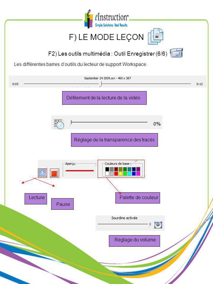 F) LE MODE LEÇON F2) Les outils multimédia : Outil Enregistrer (6/6) Les différentes barres doutils du lecteur de support Workspace.