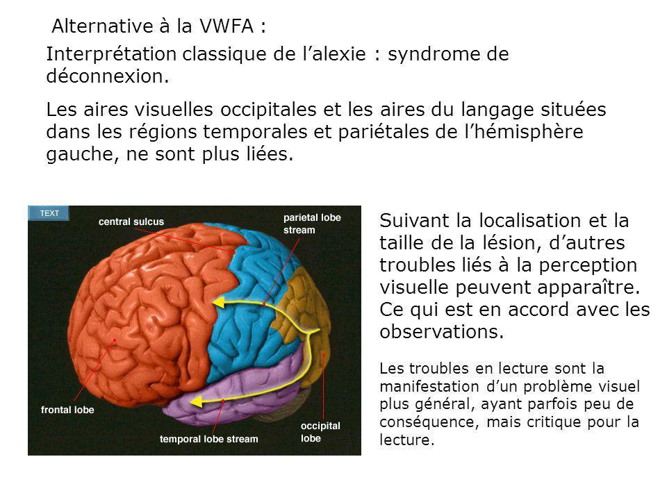 Interprétation classique de lalexie : syndrome de déconnexion.