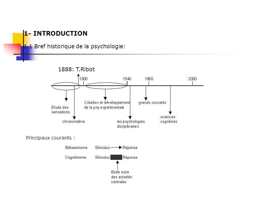 1.Introduction 1.1 considérations générales concernant la psychologie 1.2 Approche historique de la surdité Premières époques Education/réhabilitation