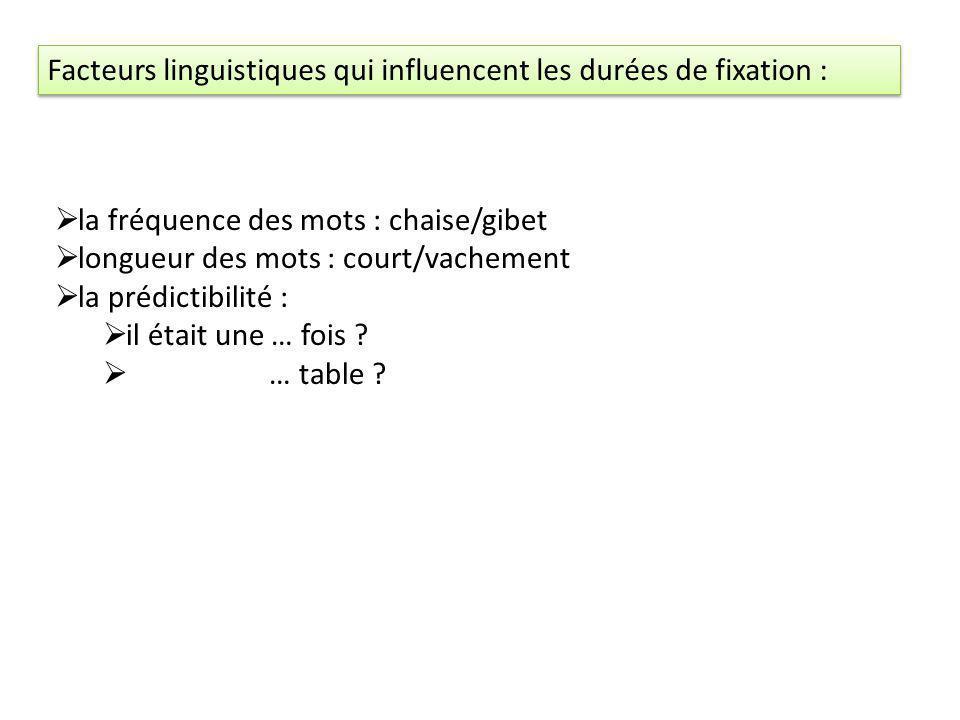 Facteurs linguistiques qui influencent les durées de fixation : la fréquence des mots : chaise/gibet longueur des mots : court/vachement la prédictibilité : il était une … fois .