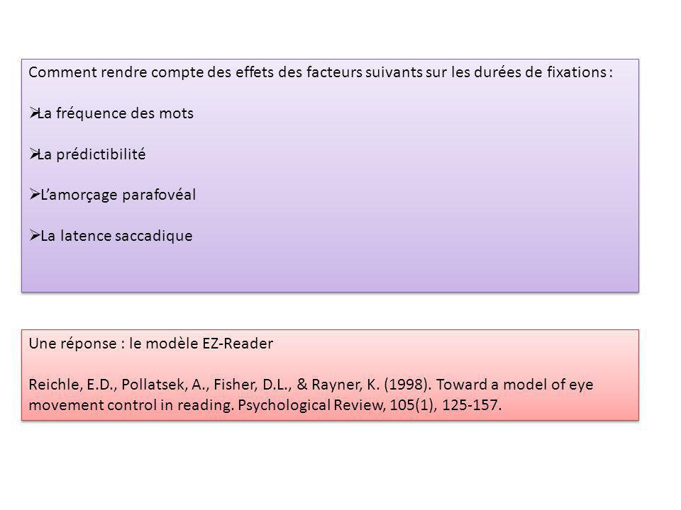 Comment rendre compte des effets des facteurs suivants sur les durées de fixations : La fréquence des mots La prédictibilité Lamorçage parafovéal La latence saccadique Comment rendre compte des effets des facteurs suivants sur les durées de fixations : La fréquence des mots La prédictibilité Lamorçage parafovéal La latence saccadique Une réponse : le modèle EZ-Reader Reichle, E.D., Pollatsek, A., Fisher, D.L., & Rayner, K.