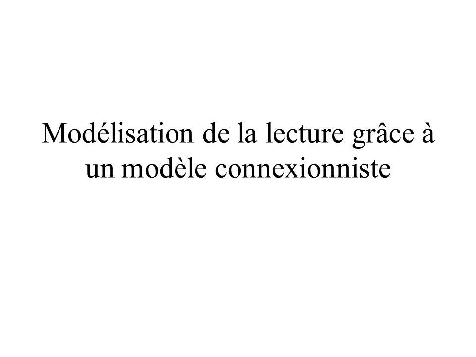 Modélisation de la lecture grâce à un modèle connexionniste