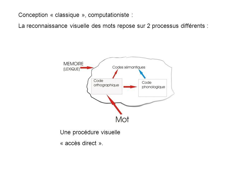 Conception « classique », computationiste : La reconnaissance visuelle des mots repose sur 2 processus différents : Une procédure visuelle « accès dir