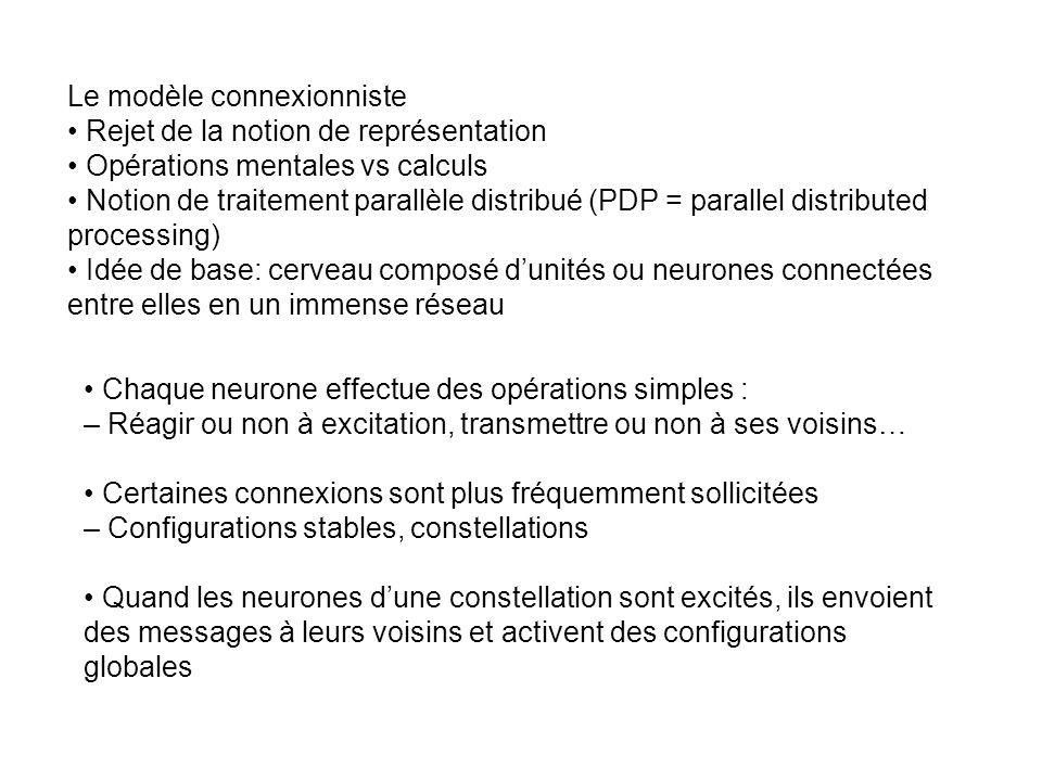Le modèle connexionniste Rejet de la notion de représentation Opérations mentales vs calculs Notion de traitement parallèle distribué (PDP = parallel