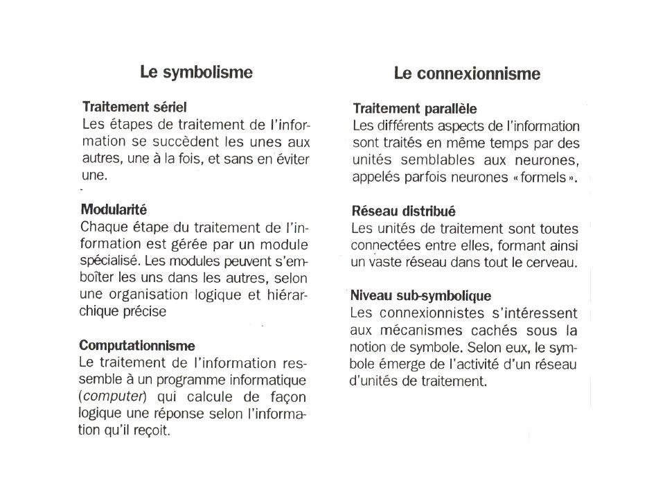 Comparaison Biologique/naturel