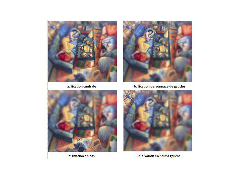 Plan : 1- Introduction - problèmes méthodologiques - perception visuelle et activités sémantiques 2 - Caractéristiques des mouvements oculaires 2.1 Générales 2.2 Techniques denregistrement 2.3 Exemples 3- Spécificités des MO en lecture 3.1 Données générales 3.2 Indices utilisés 3.3 Données empiriques - Effets classiques : mesures temporelles - Vision parafovéale - Médiation phonologique 3.4 MO et dyslexie 4- Contrôle moteur