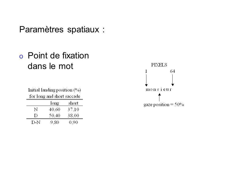 Paramètres spatiaux : o Point de fixation dans le mot