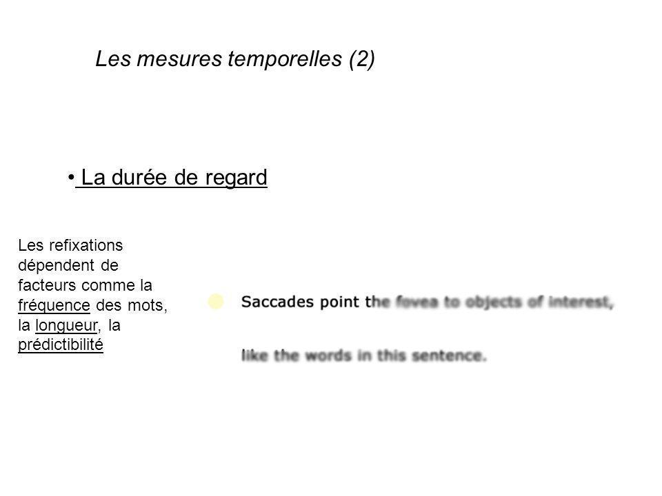 Les mesures temporelles (2) Les refixations dépendent de facteurs comme la fréquence des mots, la longueur, la prédictibilité La durée de regard
