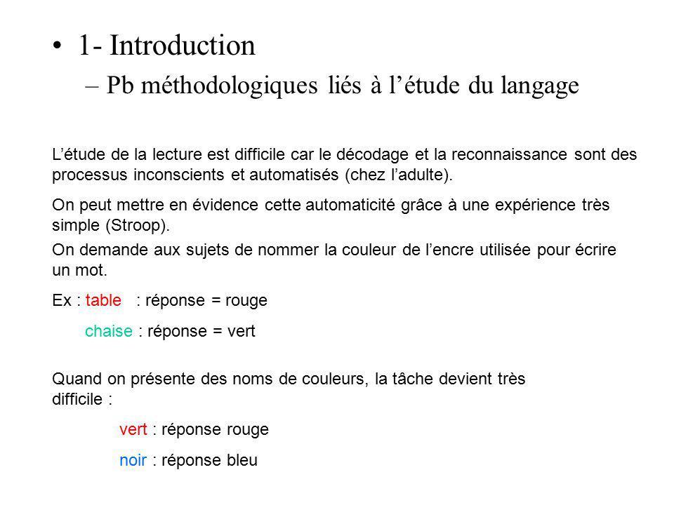 1- Introduction –Pb méthodologiques liés à létude du langage Létude de la lecture est difficile car le décodage et la reconnaissance sont des processu