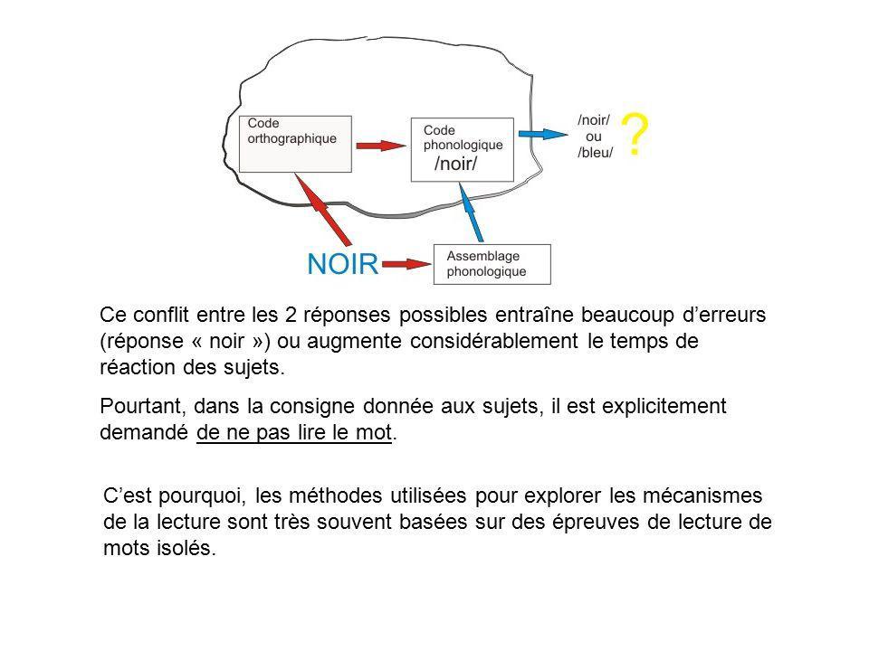 Les tâches de lecture de mots isolés permettent de récolter de nombreuses informations sur les mécanismes de décodage.