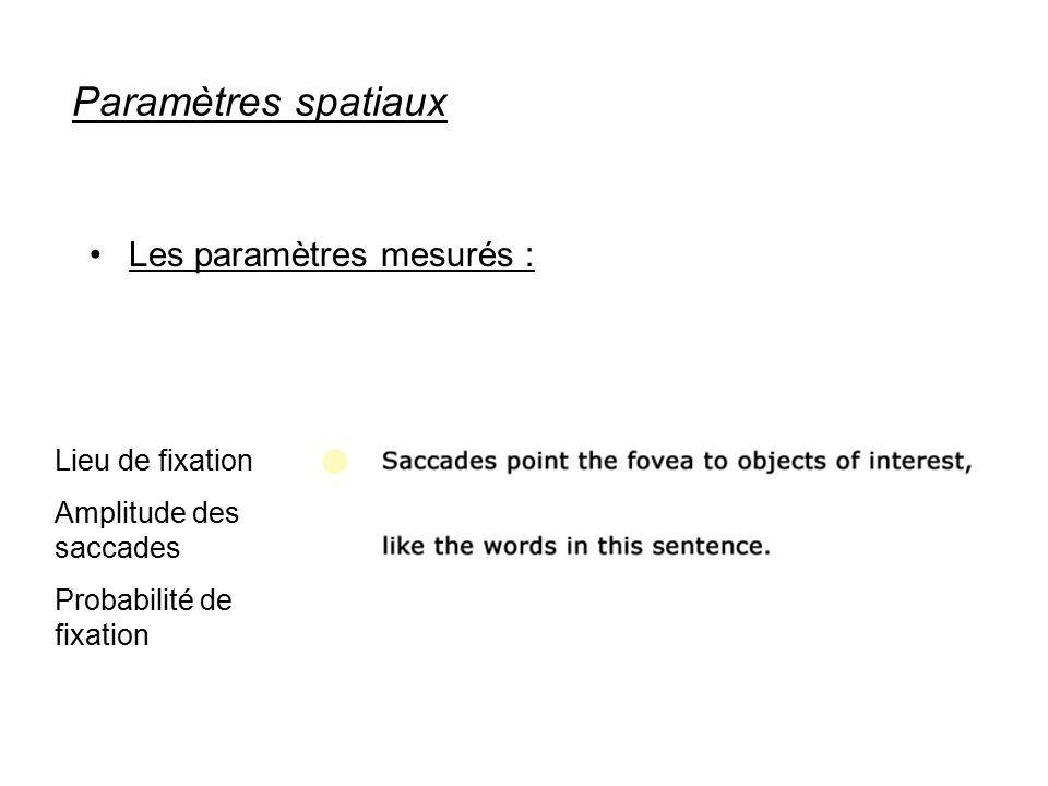 Lieu de fixation Amplitude des saccades Probabilité de fixation Les paramètres mesurés : Paramètres spatiaux