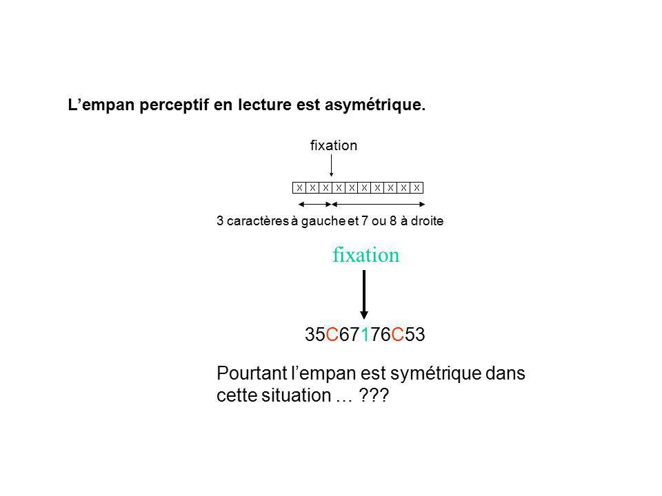 Lempan perceptif en lecture est asymétrique. fixation 3 caractères à gauche et 7 ou 8 à droite 35C67176C53 Pourtant lempan est symétrique dans cette s