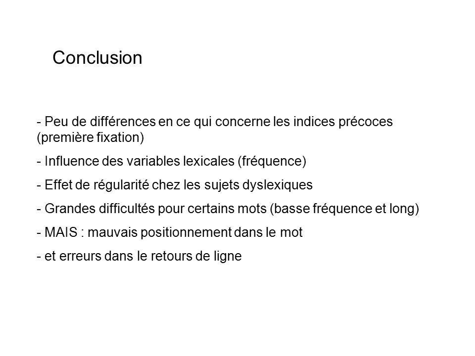 Conclusion - Peu de différences en ce qui concerne les indices précoces (première fixation) - Influence des variables lexicales (fréquence) - Effet de