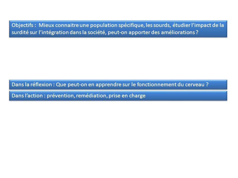Surdité & langage : Problèmes spécifiques rencontrés par lenfant sourd 2008/2009 – M1 - UE16 – Handicap et situations de handicap Laurent Sparrow urec