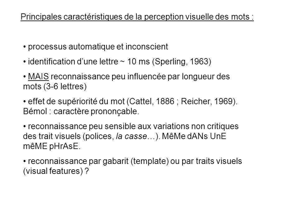Principales caractéristiques de la perception visuelle des mots : processus automatique et inconscient identification dune lettre ~ 10 ms (Sperling, 1963) MAIS reconnaissance peu influencée par longueur des mots (3-6 lettres) effet de supériorité du mot (Cattel, 1886 ; Reicher, 1969).