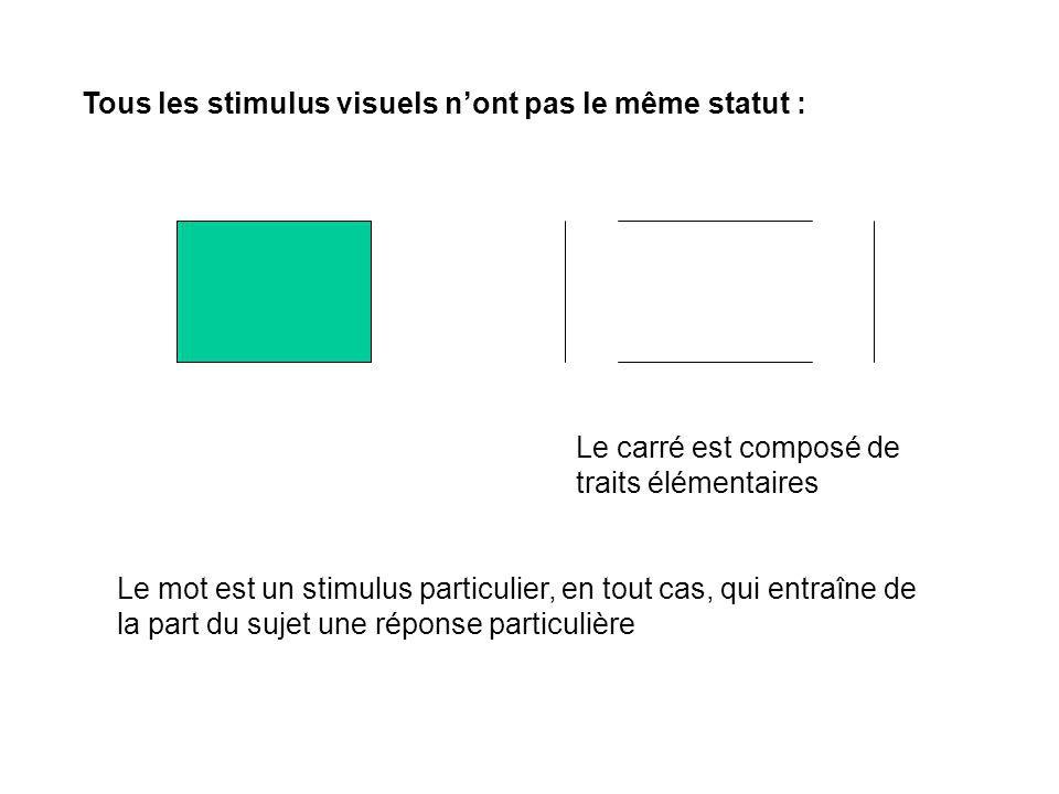 Tous les stimulus visuels nont pas le même statut : Le mot est un stimulus particulier, en tout cas, qui entraîne de la part du sujet une réponse particulière Le carré est composé de traits élémentaires