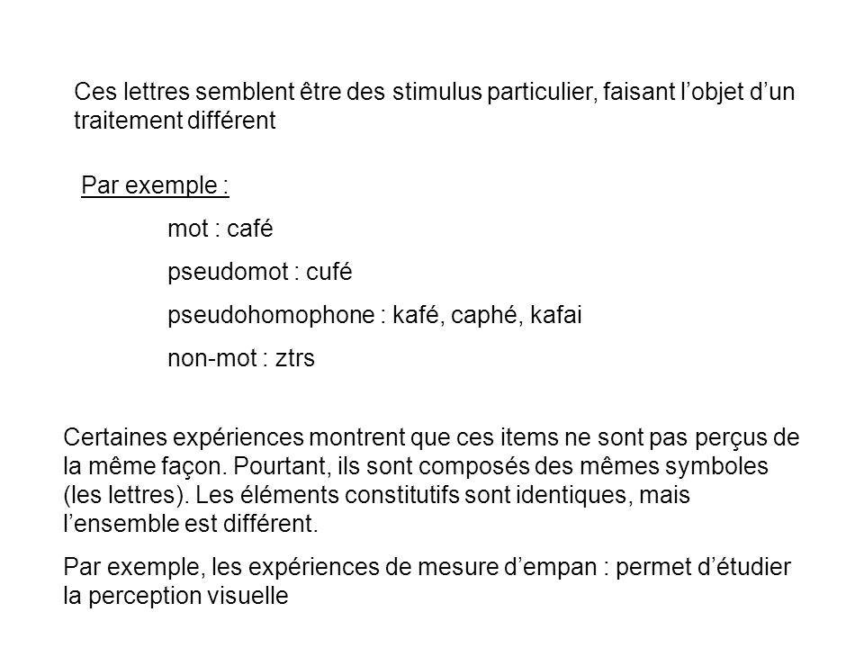 Ces lettres semblent être des stimulus particulier, faisant lobjet dun traitement différent Par exemple : mot : café pseudomot : cufé pseudohomophone : kafé, caphé, kafai non-mot : ztrs Certaines expériences montrent que ces items ne sont pas perçus de la même façon.