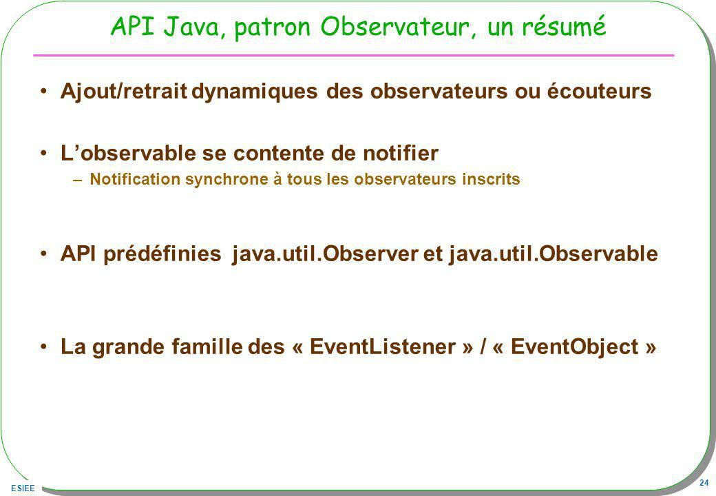 ESIEE 24 API Java, patron Observateur, un résumé Ajout/retrait dynamiques des observateurs ou écouteurs Lobservable se contente de notifier –Notification synchrone à tous les observateurs inscrits API prédéfiniesjava.util.Observer et java.util.Observable La grande famille des « EventListener » / « EventObject »