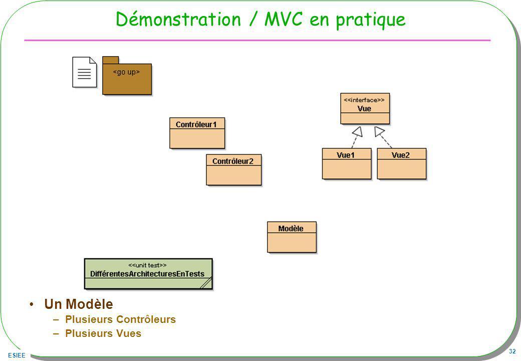 ESIEE 32 Démonstration / MVC en pratique Un Modèle –Plusieurs Contrôleurs –Plusieurs Vues