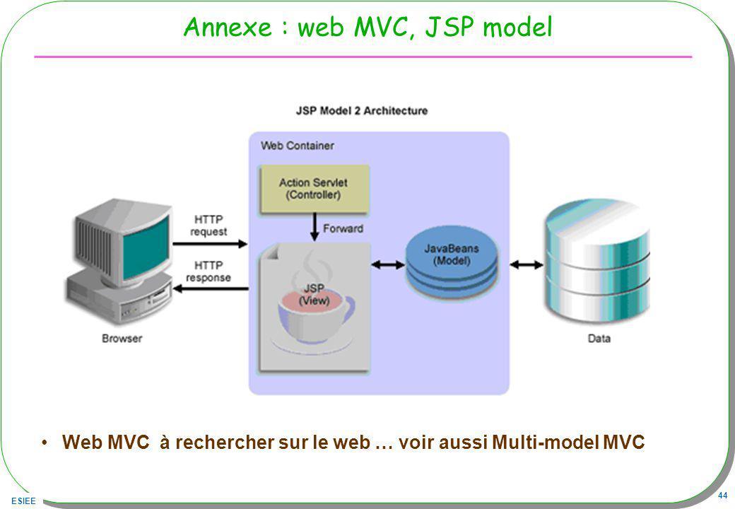 ESIEE 44 Annexe : web MVC, JSP model Web MVC à rechercher sur le web … voir aussi Multi-model MVC