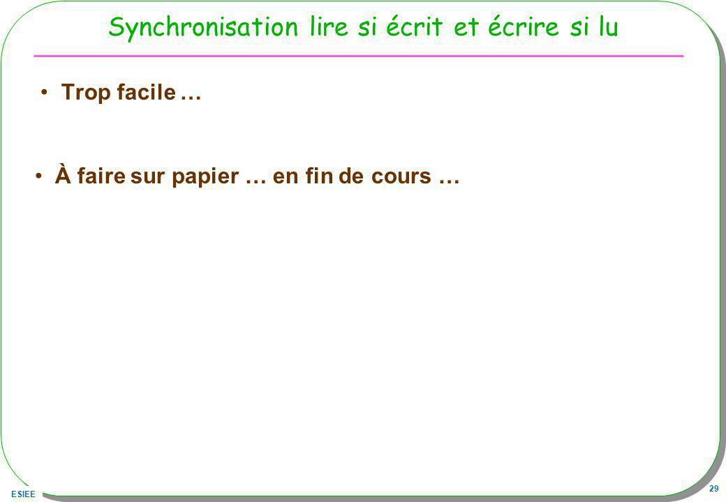 ESIEE 29 Synchronisation lire si écrit et écrire si lu Trop facile … À faire sur papier … en fin de cours …