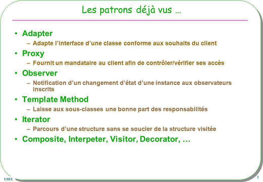 ESIEE 3 Les patrons déjà vus … Adapter –Adapte linterface dune classe conforme aux souhaits du client Proxy –Fournit un mandataire au client afin de c