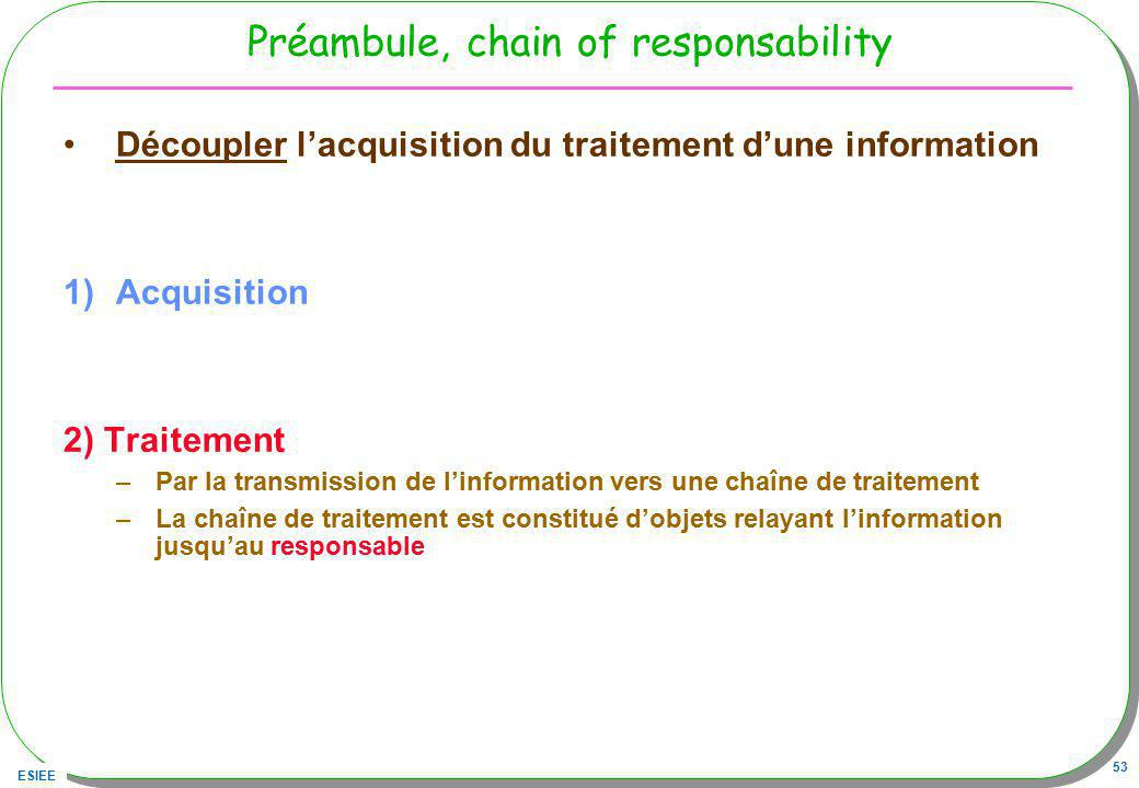 ESIEE 53 Préambule, chain of responsability Découpler lacquisition du traitement dune information 1)Acquisition 2) Traitement –Par la transmission de