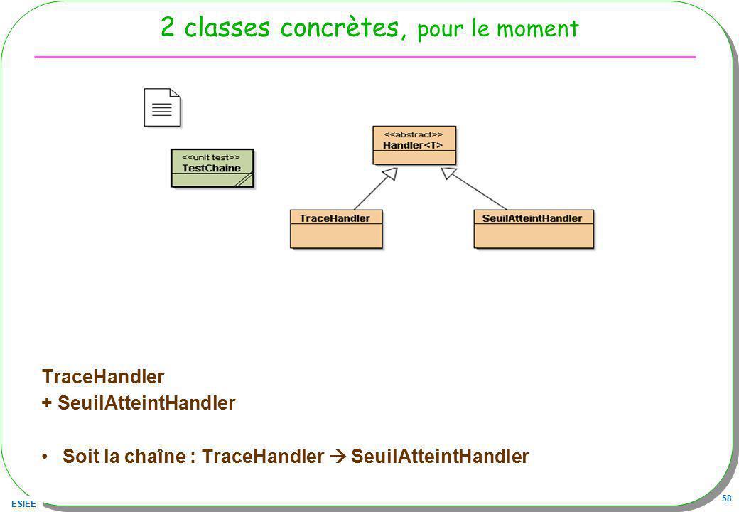 ESIEE 58 2 classes concrètes, pour le moment TraceHandler + SeuilAtteintHandler Soit la chaîne : TraceHandler SeuilAtteintHandler