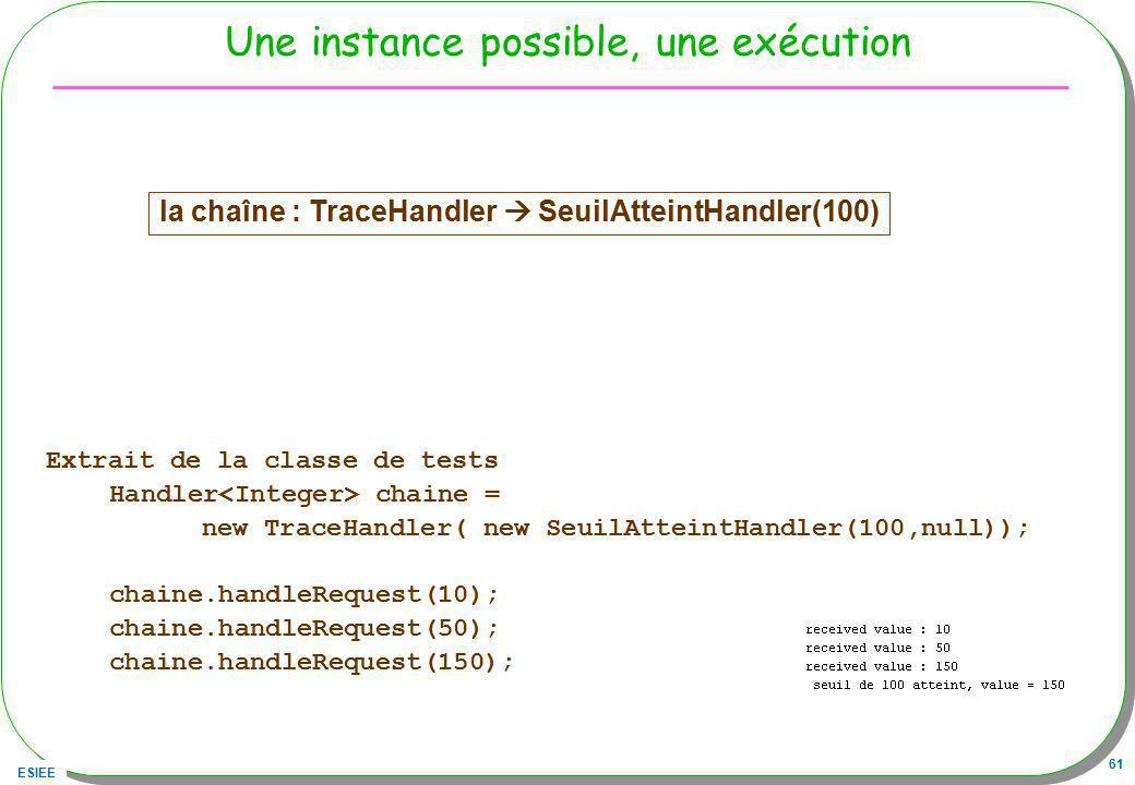 ESIEE 61 Une instance possible, une exécution Extrait de la classe de tests Handler chaine = new TraceHandler( new SeuilAtteintHandler(100,null)); cha