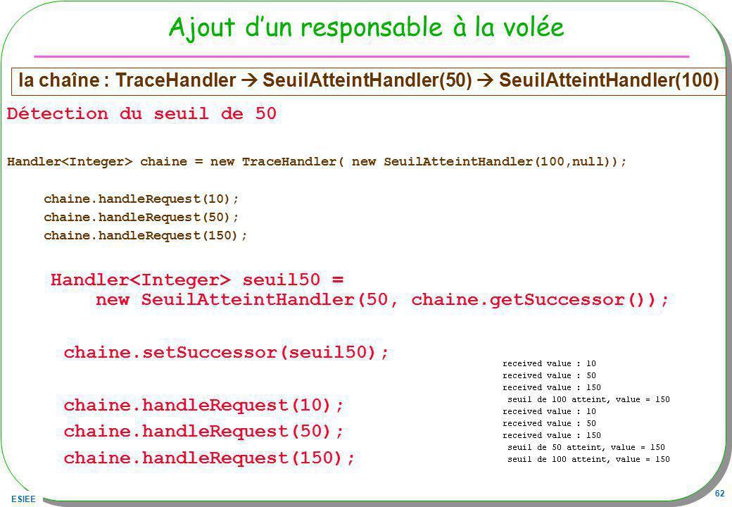 ESIEE 62 Ajout dun responsable à la volée Détection du seuil de 50 Handler chaine = new TraceHandler( new SeuilAtteintHandler(100,null)); chaine.handl