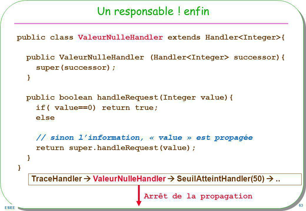 ESIEE 63 Un responsable ! enfin public class ValeurNulleHandler extends Handler { public ValeurNulleHandler (Handler successor){ super(successor); } p