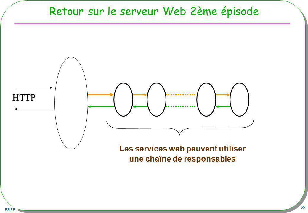 ESIEE 65 Retour sur le serveur Web 2ème épisode Les services web peuvent utiliser une chaîne de responsables HTTP